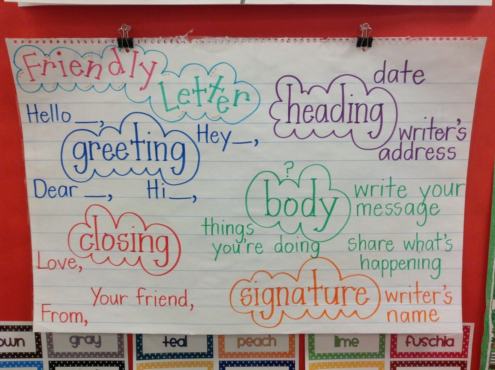 Writing a Letter Anchor Chart How to Write a Letter Anchor
