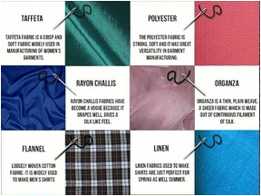 Imagen Textiles Patrones De Costura Costura Y