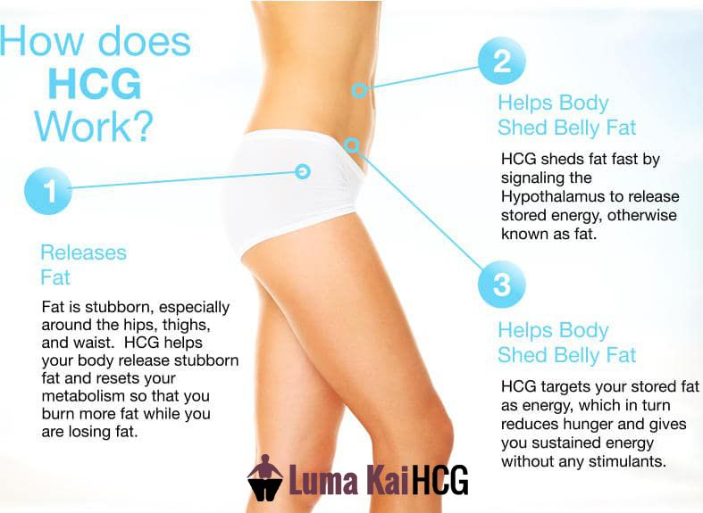 effective weight loss treatment