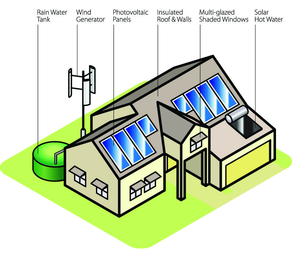 Sustainable Home 986 872 Energy Efficiency Pinterest Tiny Houses Concrete