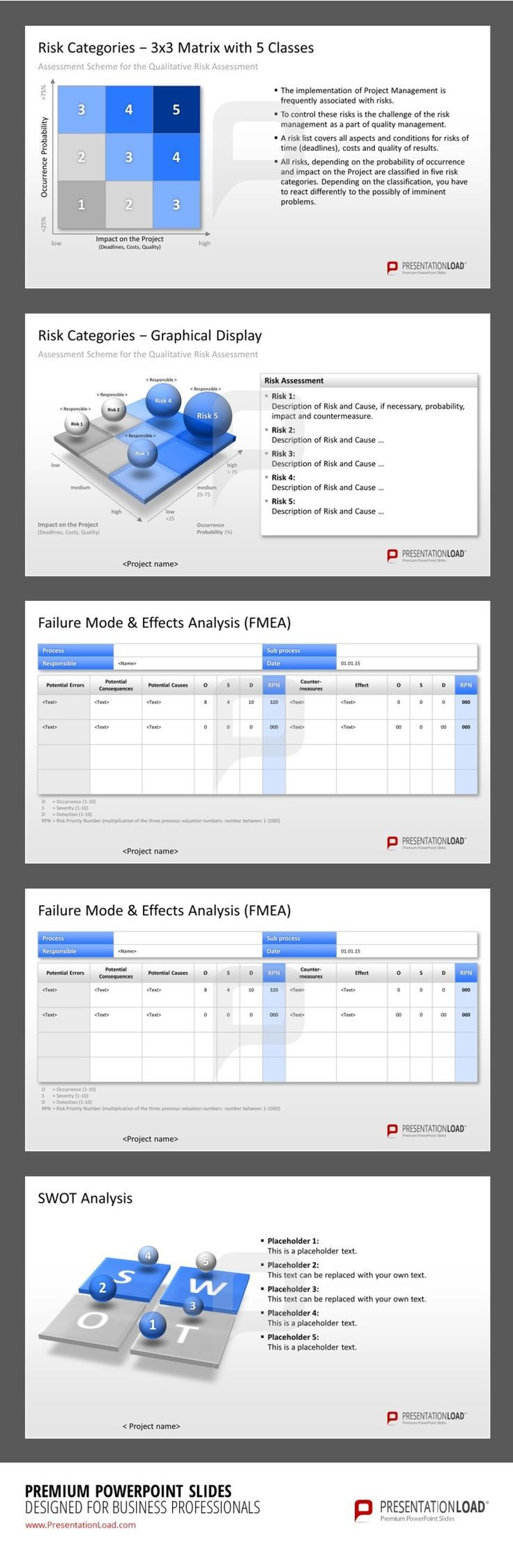 Project Management PowerPoint Templates for evaluating risks ...