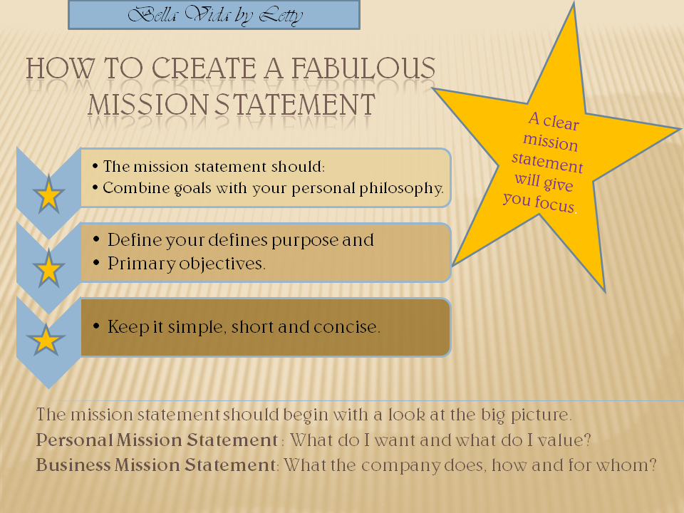 creating a personal mission statement activity