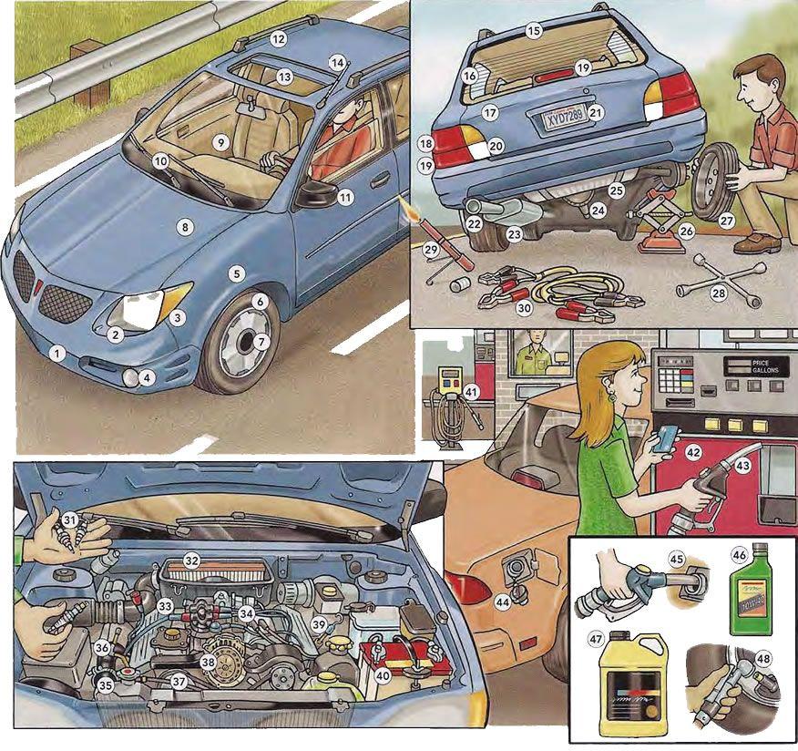 Car Parts Pdf