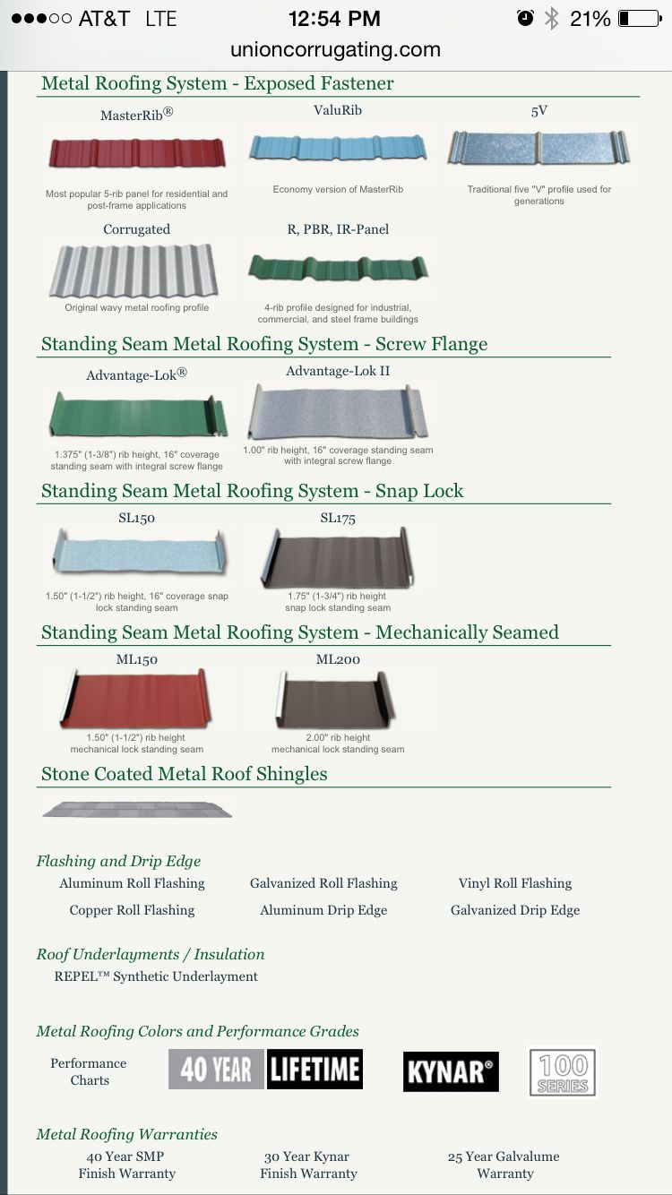 Metal Roofing Profiles Metal Roofing Systems Roofing Metal Roof