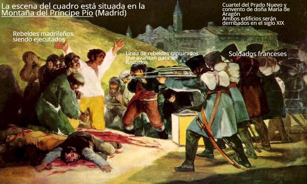 Pin En 02 Imágenes Guerra Independencia 1808 1813