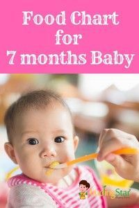 Indian Diet Plan for 7 Months Old Baby in 2020 (With ...