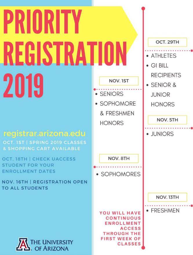 Priority Registration Information Start Planning For Spring 2019 Uacomm Freshman Sophomore Gi Bill
