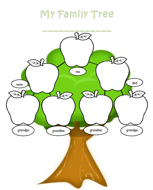 Blank Family Tree Template Welcome To The Kindergarten English