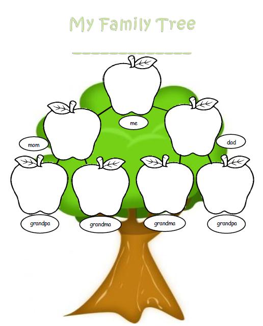Family Tree Family tree worksheet, Blank family tree