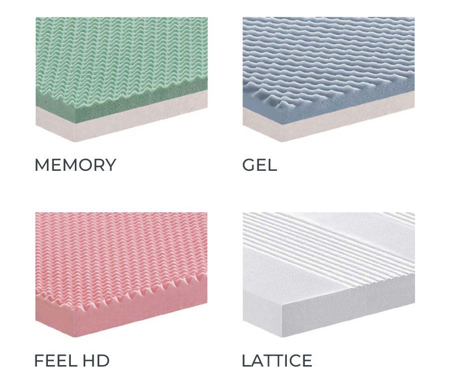 Materassi Fresh Memory Gel.63 Best Materassi Images In 2020 Mattress Healthy Sleep Bed Base