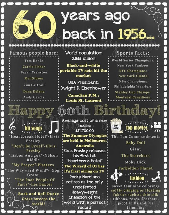 60th Birthday Chalkboard Sign 1956 Birthday Sign By