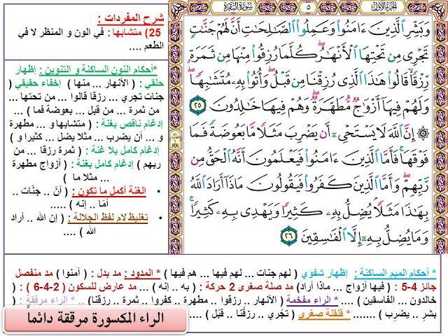 يدا بيد لحفظ القرآن الكريم سورة البقرة 25 26 Projects To Try Bullet Journal Journal