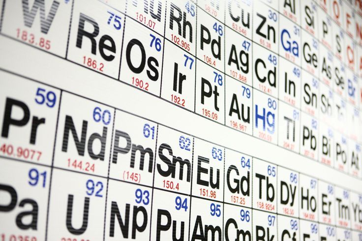 The Periodic Table Officially Has 4 New Members Periodic table - new periodic table image