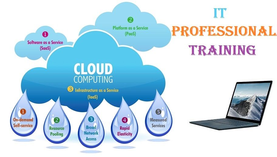 Cloud Computing Is A Method For Delivering Information Technology It Services Via The Internet Following Topi Cloud Computing Platform As A Service Computer