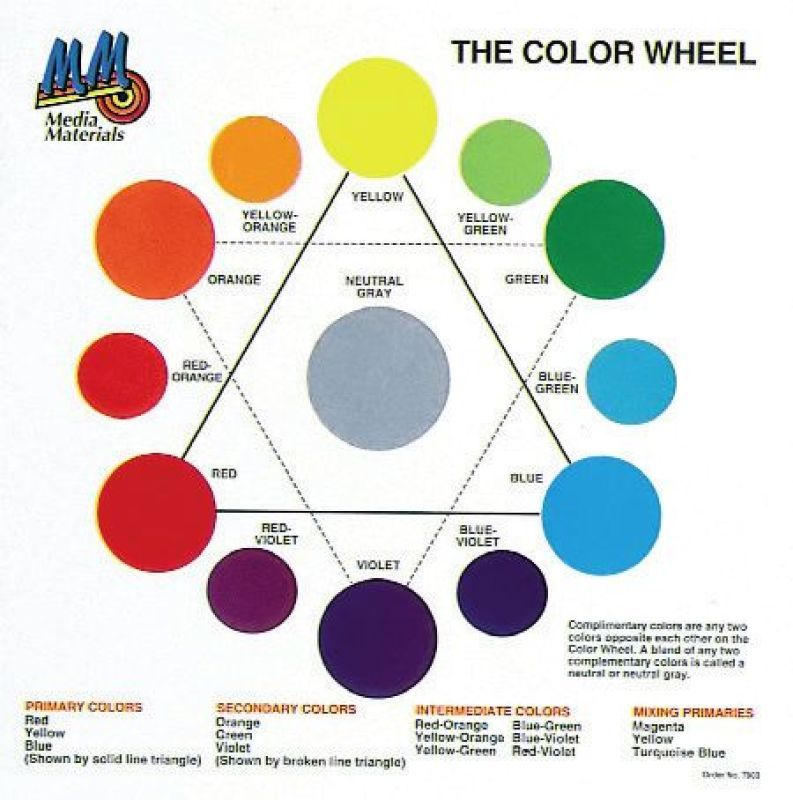 Free Coloring Pages Of Colour Mixing