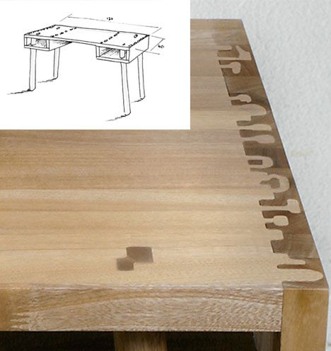 Decorative puzzle piece table joints put the joy in for Table joints