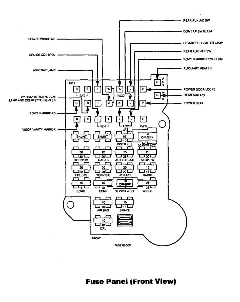 diagram fuse box diagram for 1994 chevy van full version hd quality chevy van opendiagram6s sitiecommerceitalia it fuse box diagram for 1994 chevy van