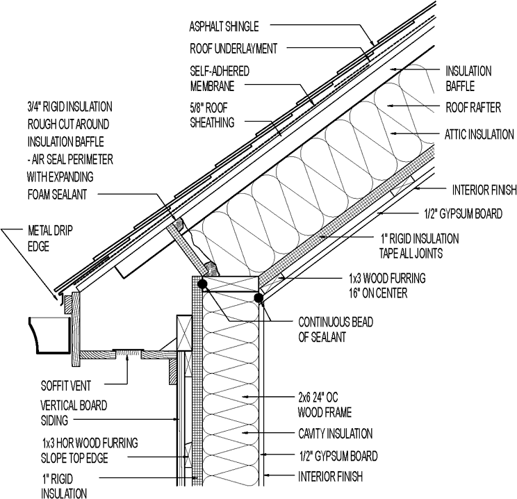 Image Result For Furring Channel Soffit Shingle Roof Details Roof Detail Roof Insulation Details