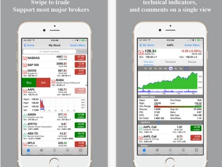 Top iPhone or iPad apps for productivity Stock trading