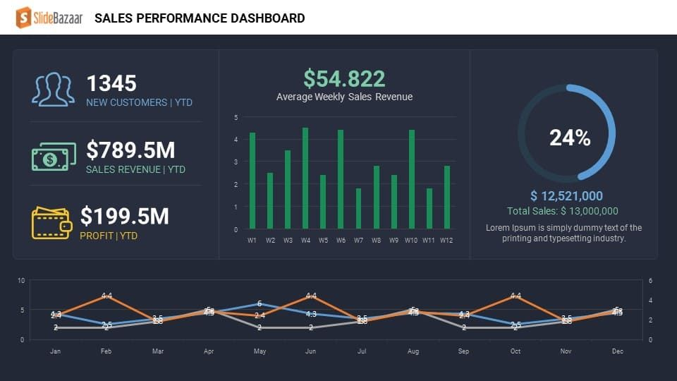 sales performance dashboard keynote and powerpoint template, Modern powerpoint