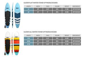 Paddle Board Size Weight Chart A Guide For Those New To Sup