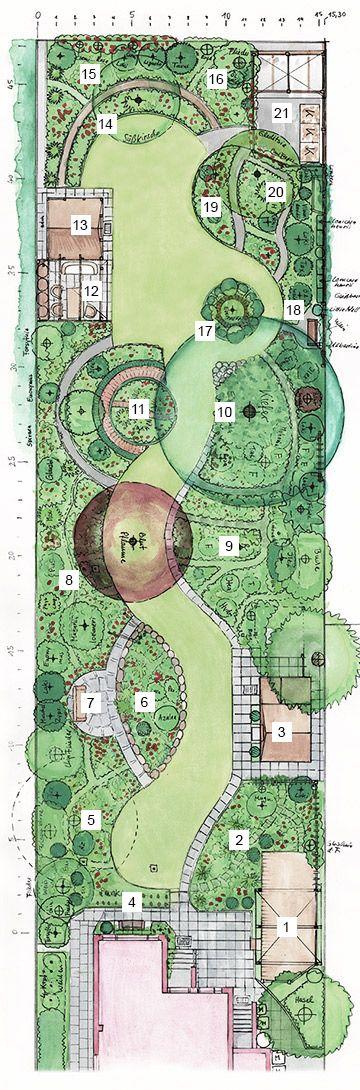Gartenplan  Sandfrauchen, Gartenübersicht und Gartenplan | zahradny design ...