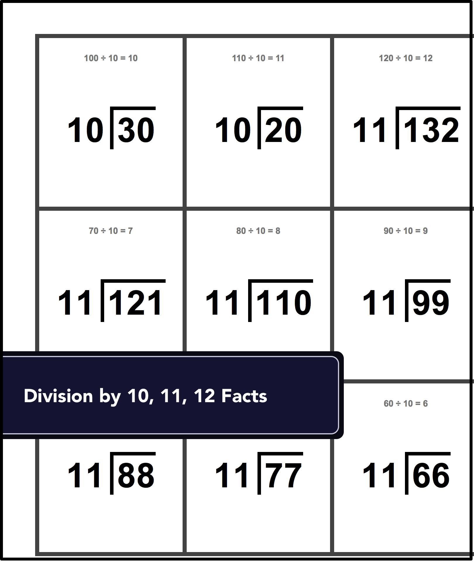 Print Out These Division Flash Cards And Get To Work