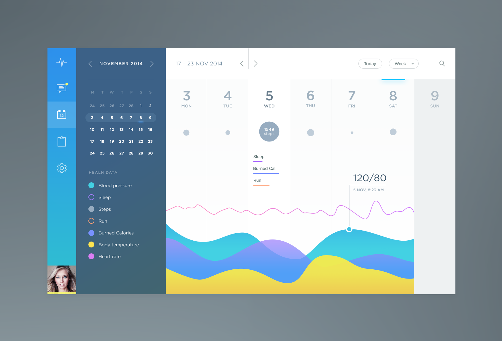 A very cool calendar view. Good for showing overall relationship of different…