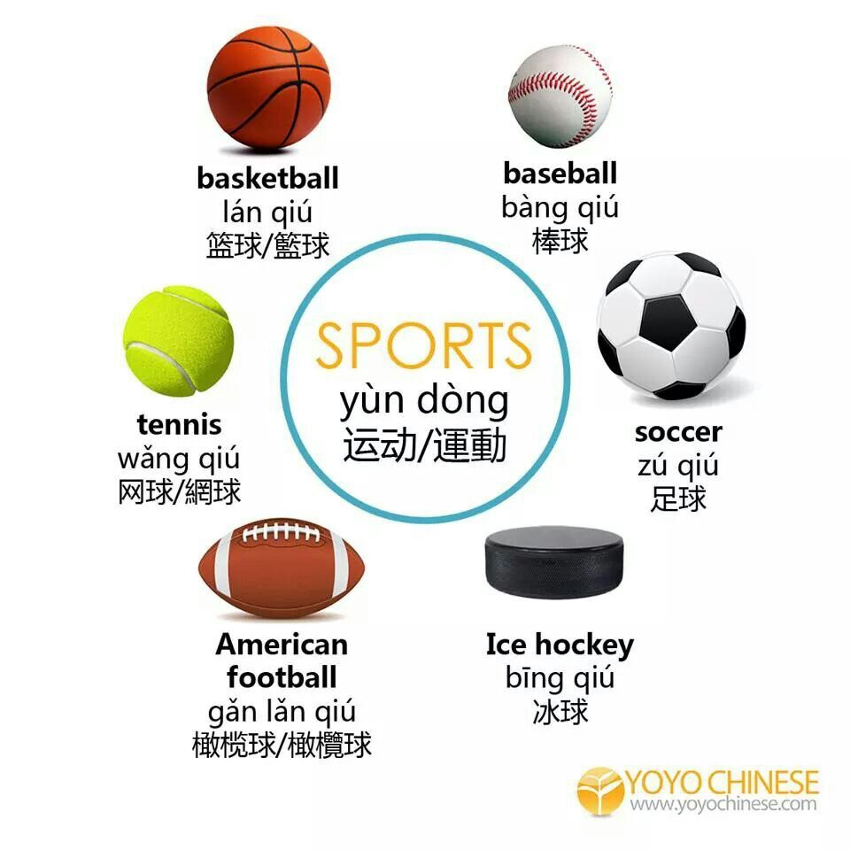 Sports Chinese Lessons Learn Mandarin Chinese Phrases