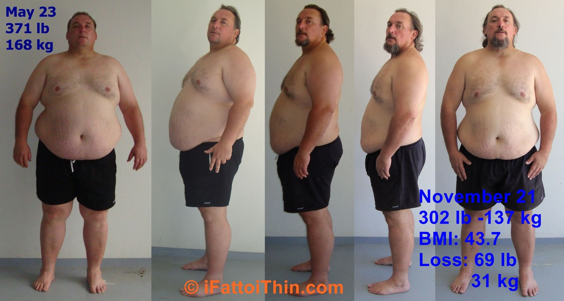 Is 40 Kg A Normal Weight Hno At