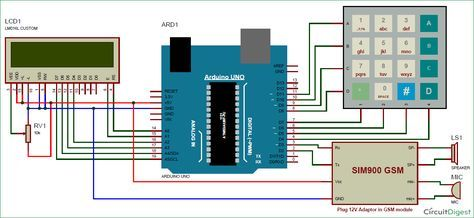 Call and Message using Arduino and SIM900 GSM Module | Audio