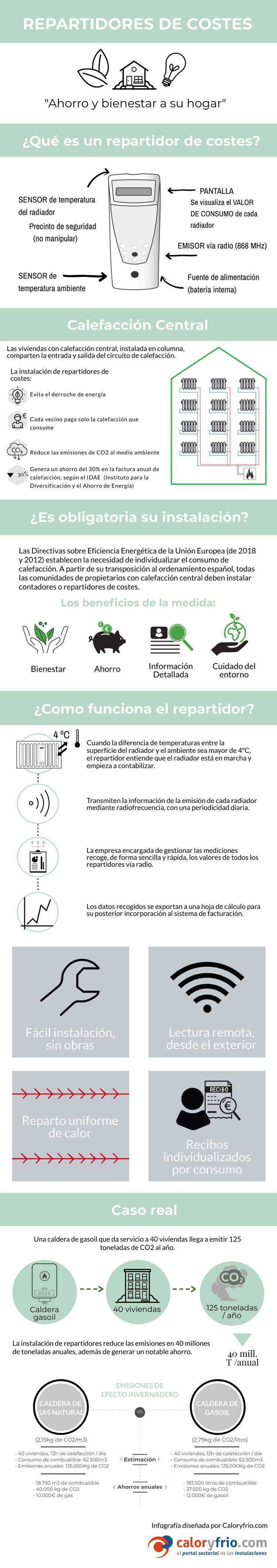 96 Ideas De Calefacción Instalacion Calderas De Condensacion Chimeneas Con Horno