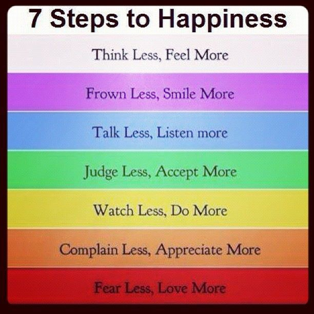 Inspirational Day Quotes: Clearly The 7 Steps Of Happiness Are In Short, Be Gay. I