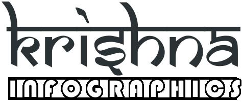 Kishna Infographics Employee Logos Krishna Names Krishna
