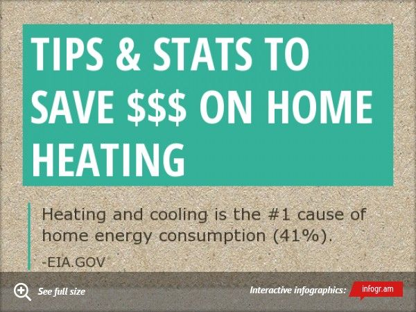 Save money on winter #home #heating with an electric ...