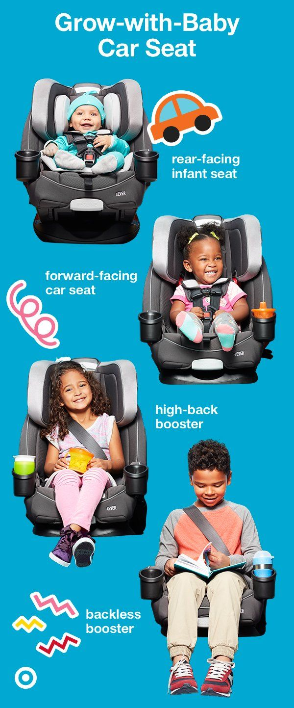 The Graco 4Ever 4in1 Convertible Car Seat is the only