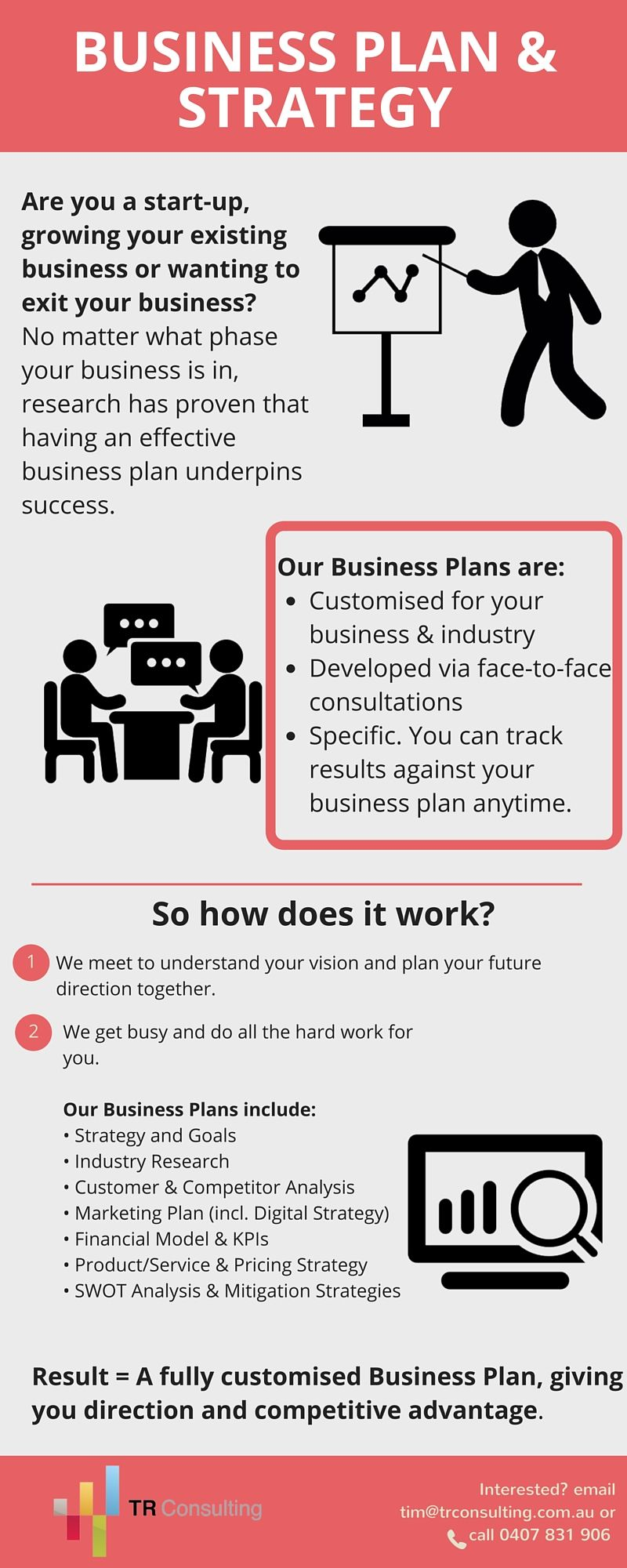 Pin by TR Consulting on TR Consulting Learn business