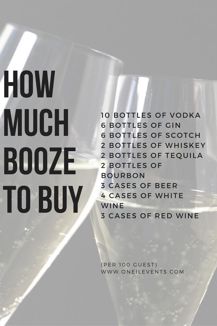 DIY Wedding Planning - How much Booze should you buy ...