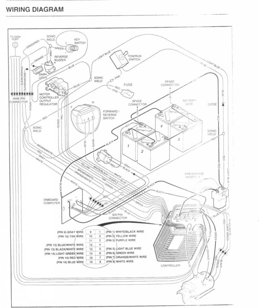 [DIAGRAM] Columbia Golf Cart Wiring Diagram 1987
