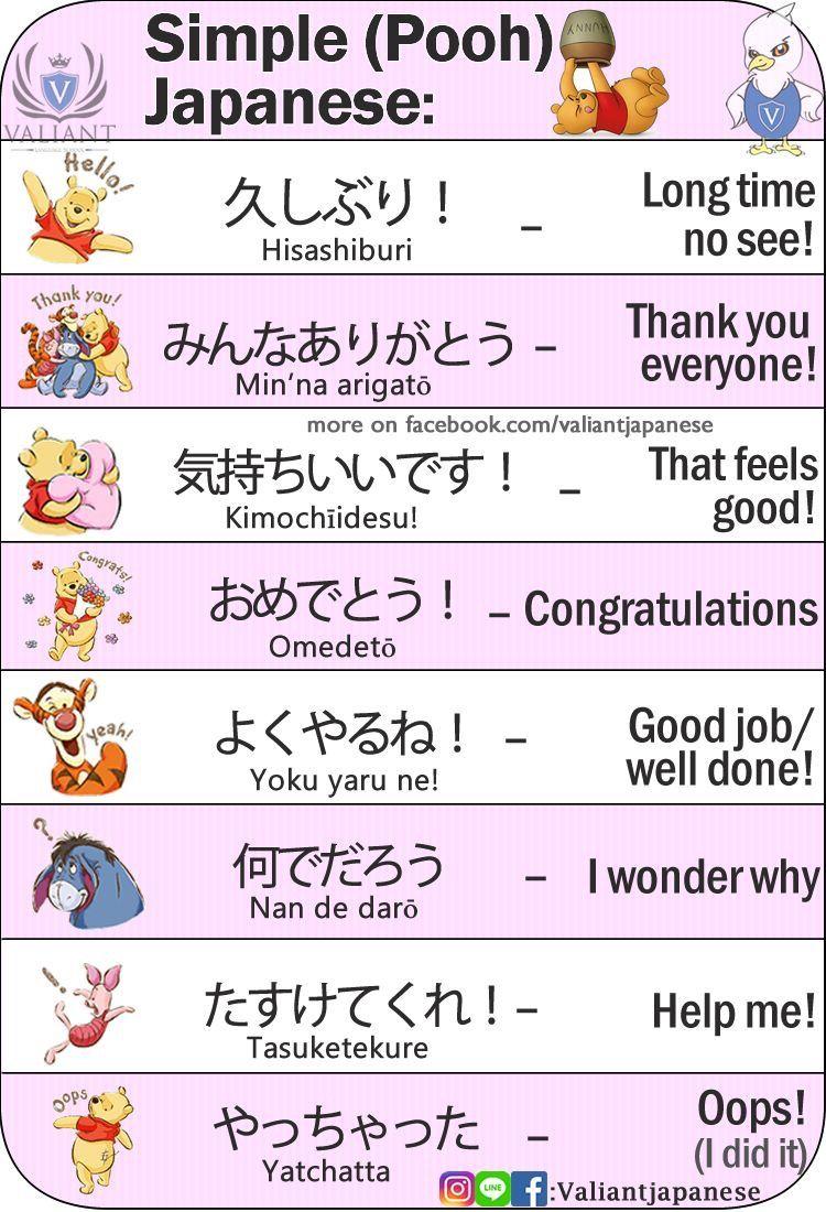 Japanese Common Conversation Phrases