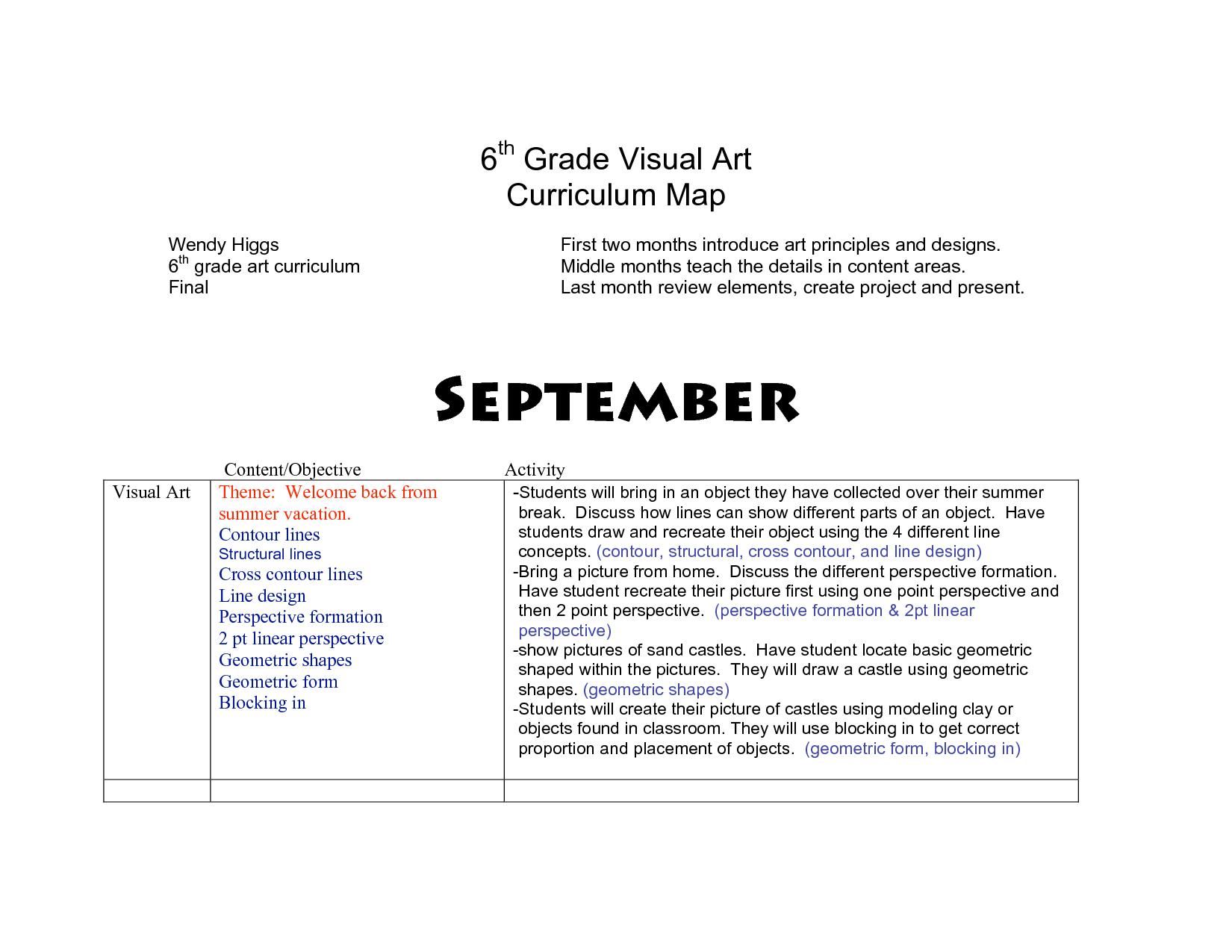 6th Grade Visual Art Curriculum Map