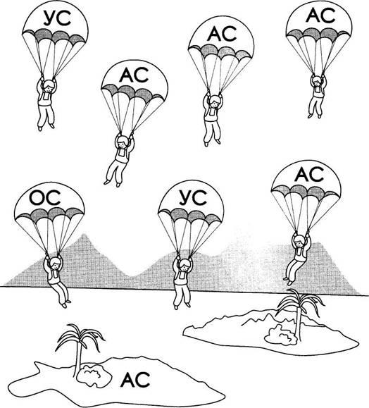рисунок парашютисты раскраска самые интересные