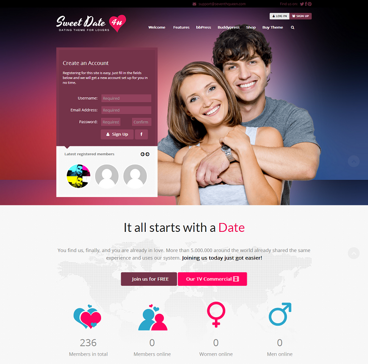 Online dating statistics, facts, and charts