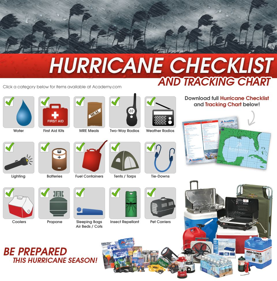 Academy Hurricane Checklist Hurricane Preparedness Survival