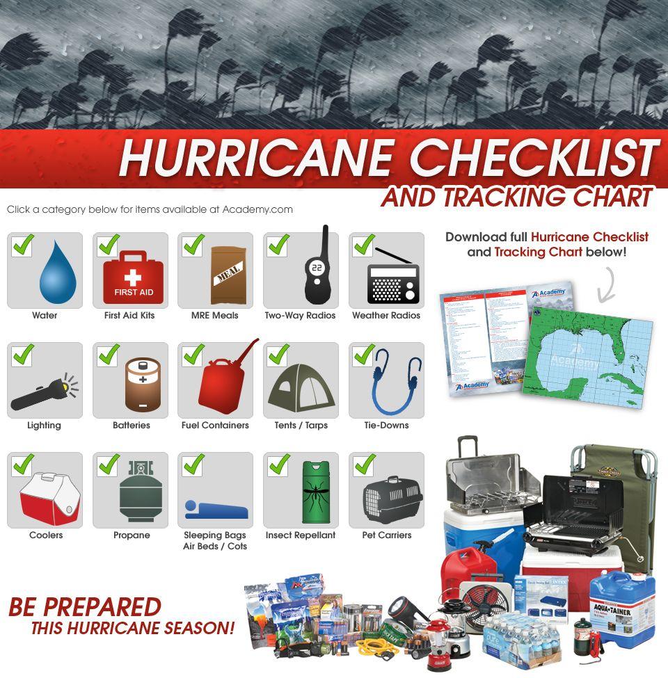 Academy hurricane checklist hurricane preparedness