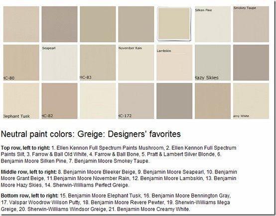 designer favorites neutral paint colors grayed down neutral paint