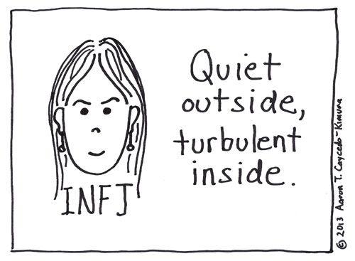 �ت�ج� تص��ر� برا� �turbulent personality type��