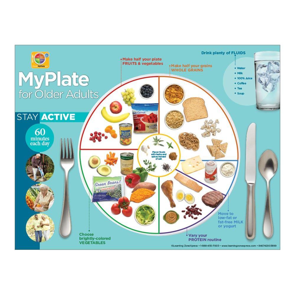 Dietary Guidelines Health Fair Kit in 2020 Kids