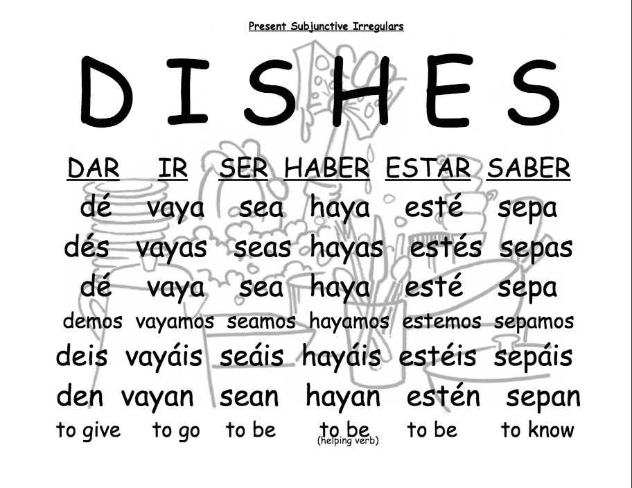 Spanish Present Subjunctive - DISHES handout for students | Spanish ...