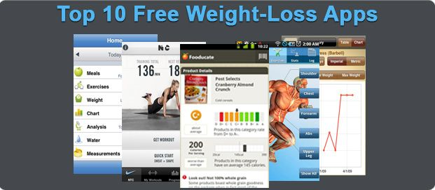 Low gi weight loss diet